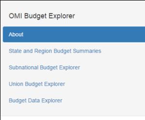 OMI_budget